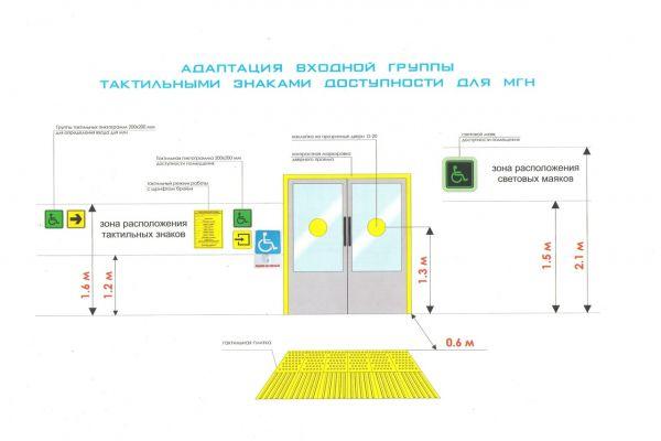 taktilnykh-ukazatelej-vkhodnoj-gruppyBA46A62C-84A0-BD13-73F3-9587F4605BC8.jpg