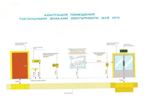 taktilnykh-ukazatelej-vnutri-pomeshchenij4F909F97-911E-ADDF-28C3-C6E14C254C96.jpg
