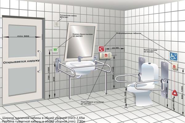 tualetnoj-komnatyD20CCBAA-EDD0-F72F-A822-42F07DDAACB4.jpg